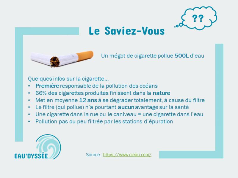 pollution du mégot de cigarette
